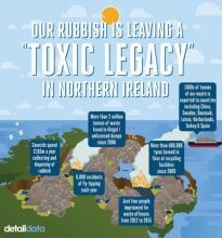 "Northern Ireland's waste is leaving a ""toxic legacy"""