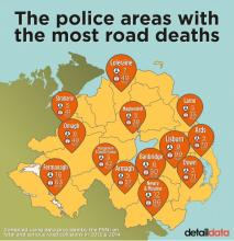 Police areas with the most road deaths